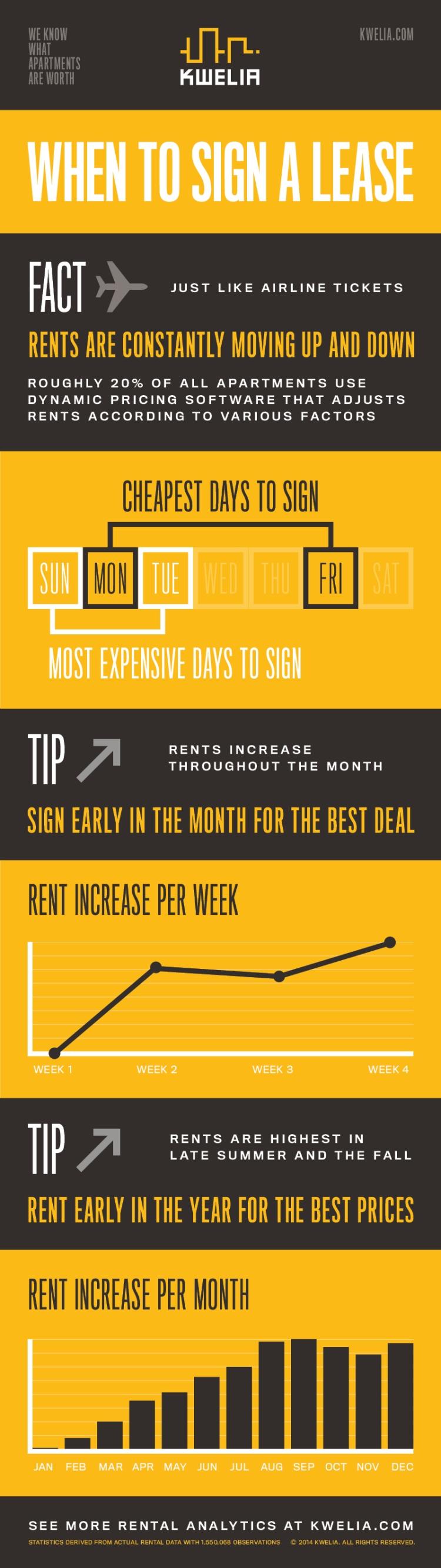 kwelia_lease_infographic_04