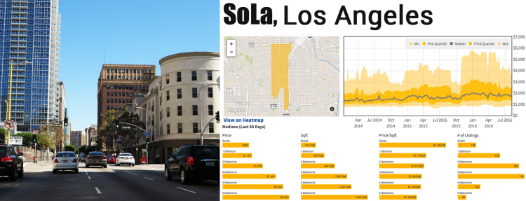 median rents south los angeles california