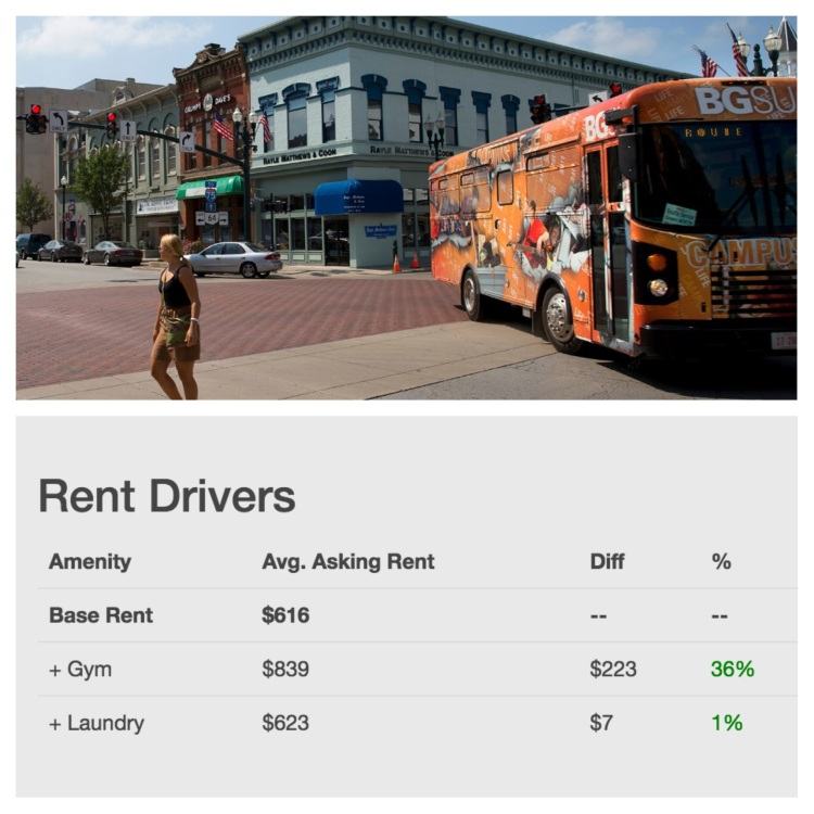 bowling-green-oh-rent-drivers