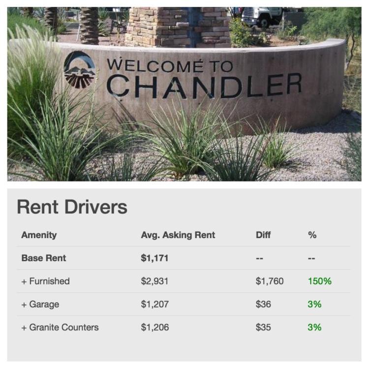 chandler-az-rent-drivers