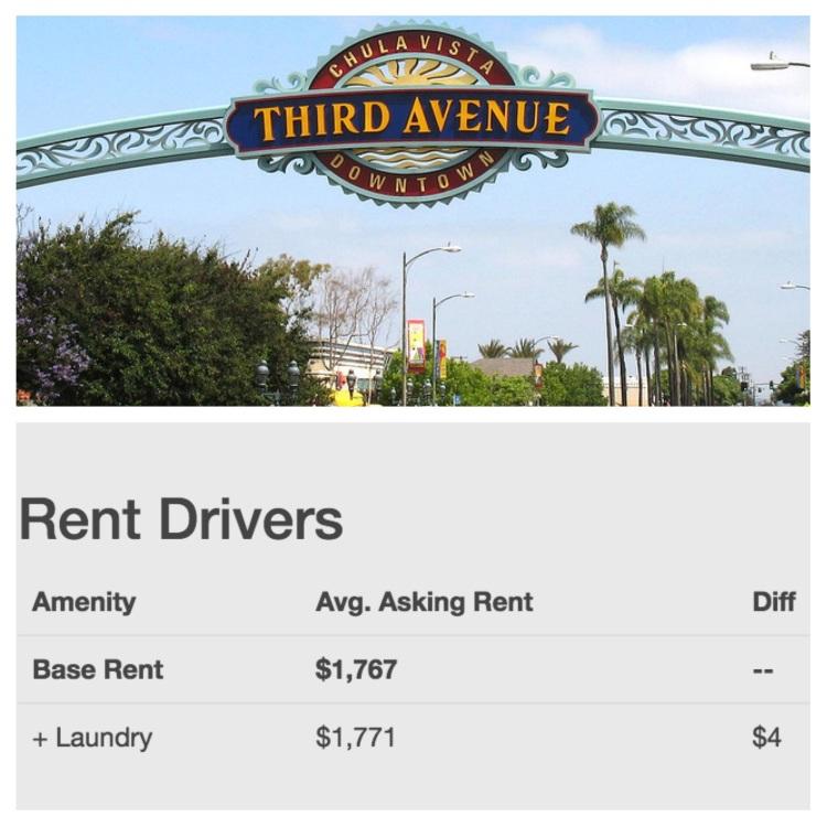 chula-vista-ca-rent-drivers
