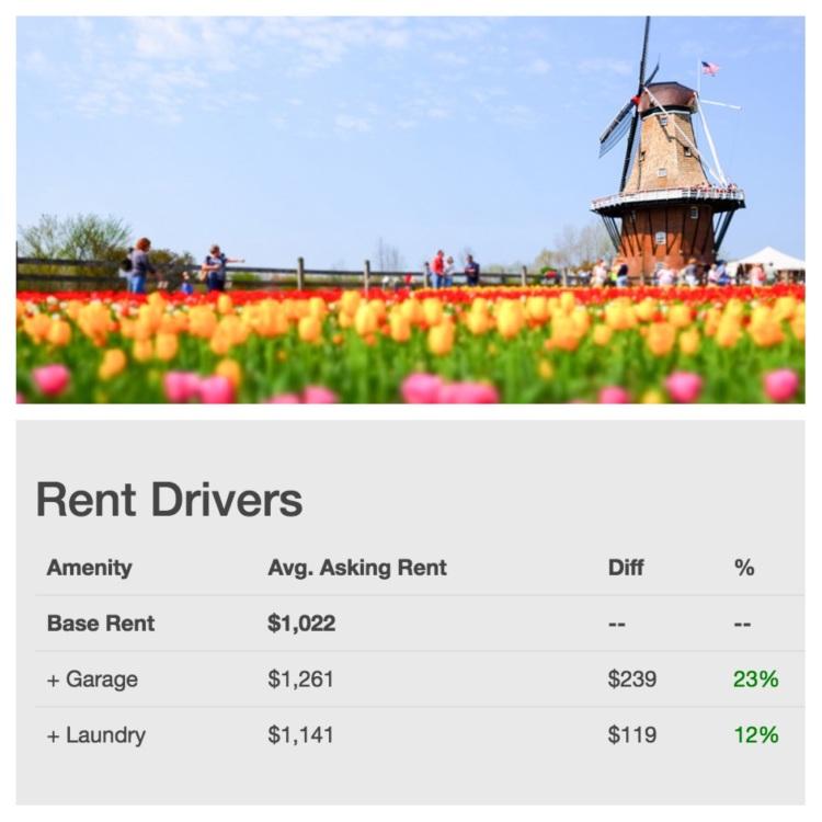 holland-mi-rent-drivers