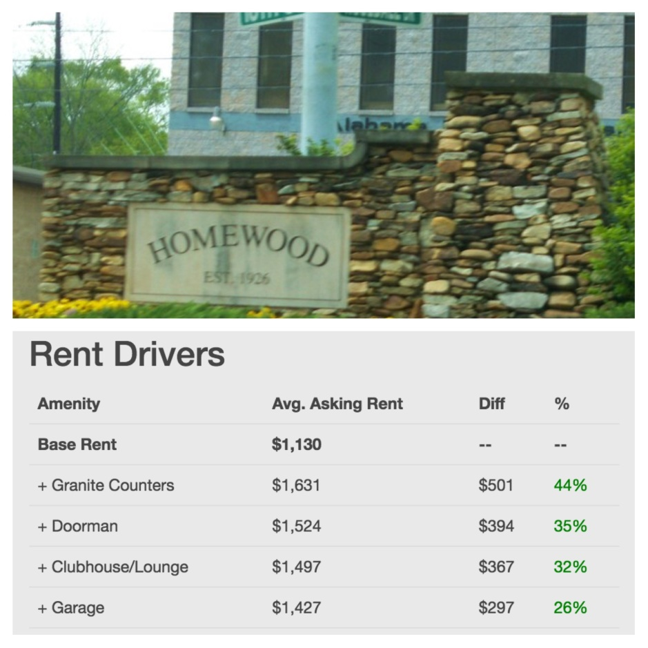 homewood-al-rent-drivers