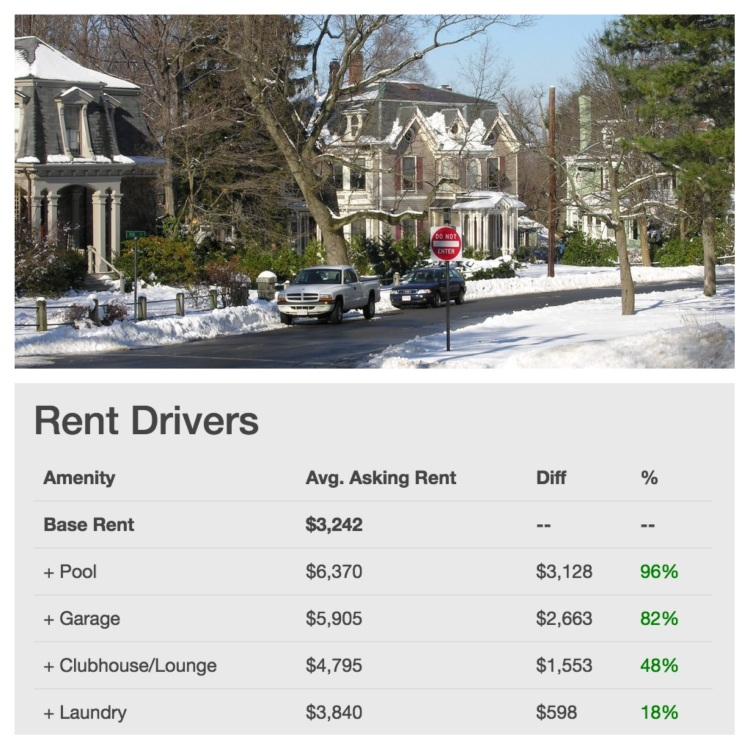 newton-ma-rent-drivers