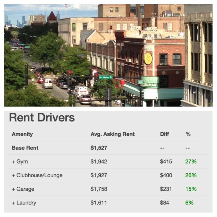 oak-park-il-rent-drivers