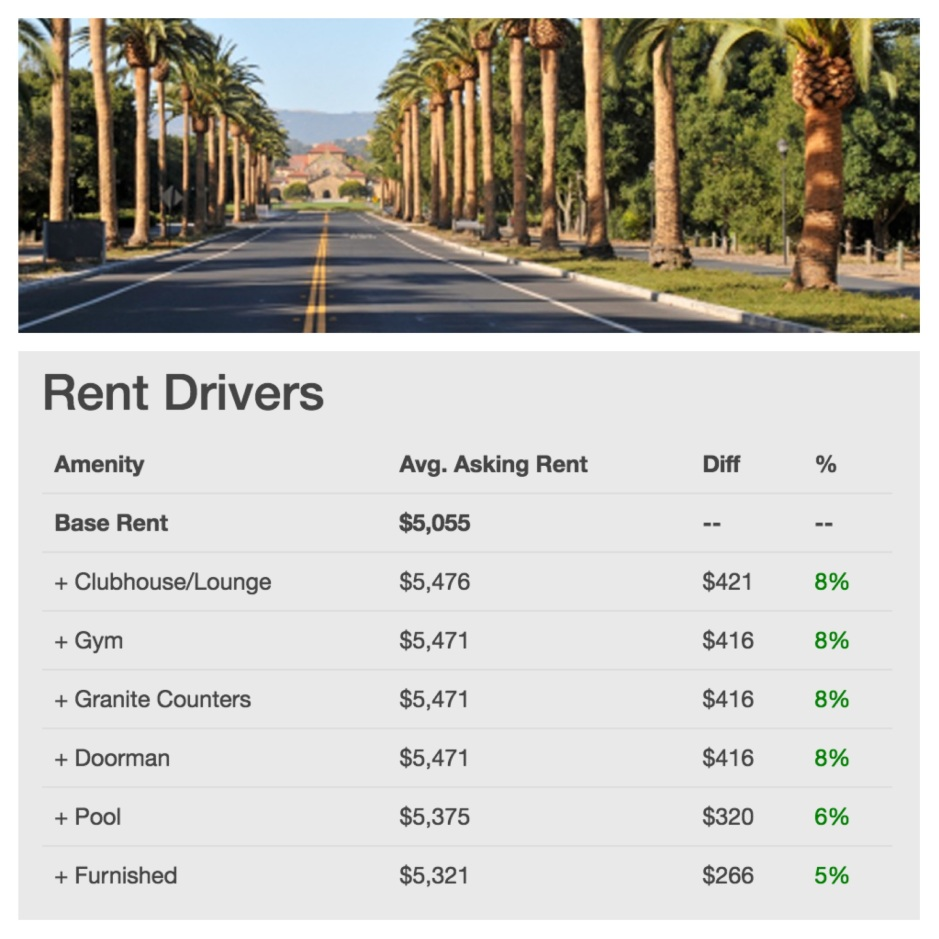 palo-alto-ca-rent-drivers