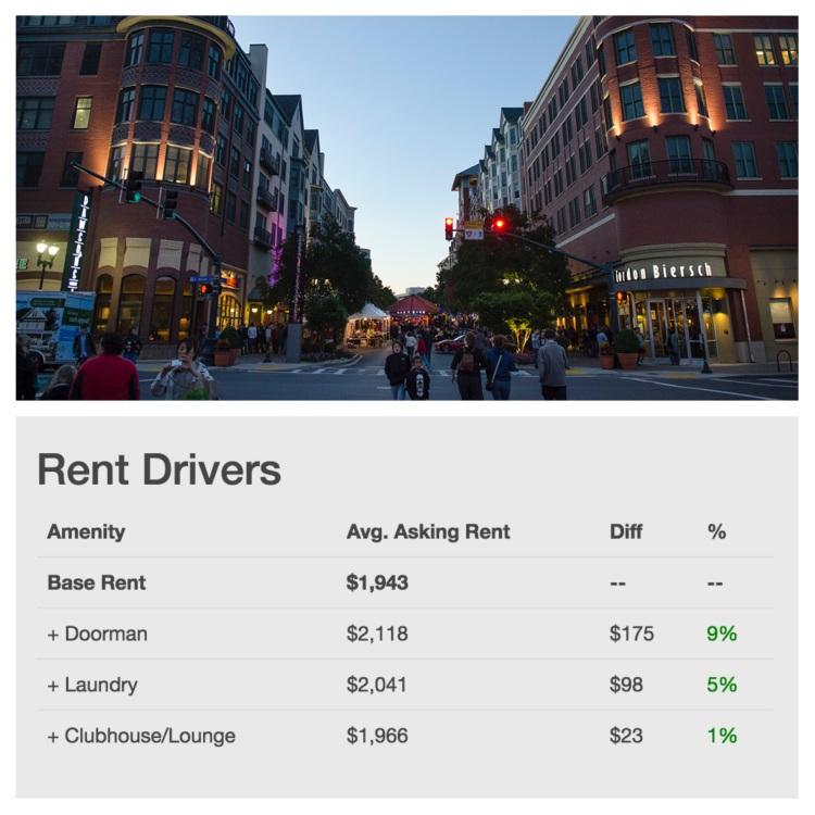 rockville-md-rent-drivers
