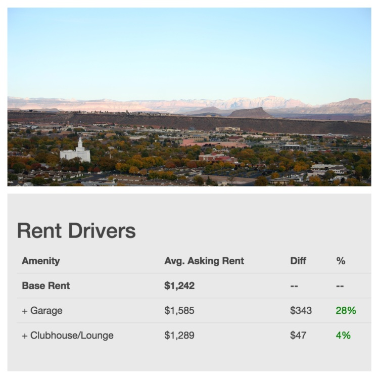 st-george-ut-rent-drivers